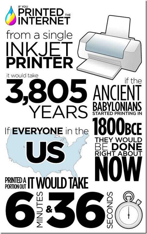 Printing-the-internet-printer